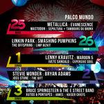 Urmareste integral concertul Evansecence la Rock In Rio